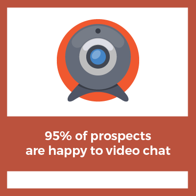 95% of Prospects Are Happy To Video Chat