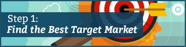 find the best target market